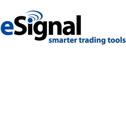 Trading options with esignal